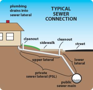 sewer1